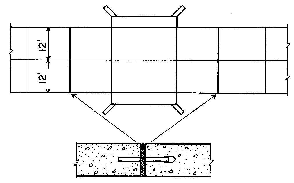 joints de revetements et ouvrages lineaires routiers en beton de ciment. Black Bedroom Furniture Sets. Home Design Ideas